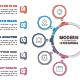 Modern Circle Infographics