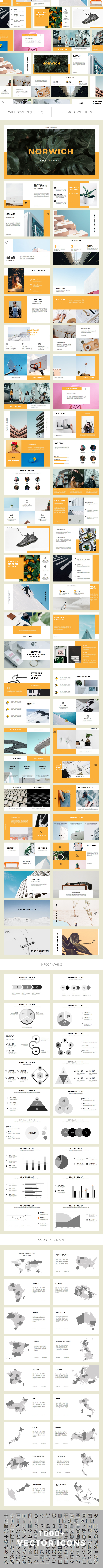 Norwich PowerPoint Template - Creative PowerPoint Templates