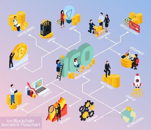 ICO Blockchain Isometric Flowchart - Business Conceptual
