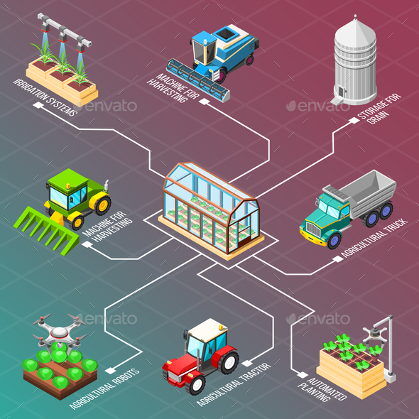 Agricultural Robots Isometric Flowchart - Business Conceptual