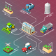 Agricultural Robots Isometric Flowchart