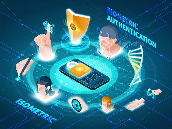Biometric Authentication Methods Isometric Composition - Backgrounds Decorative