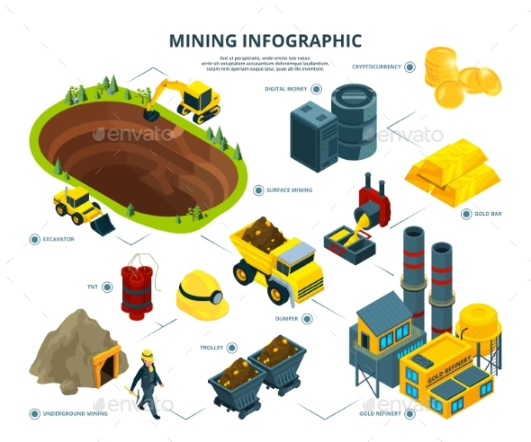 Logistic of Mining Industry. Infographic Pictures - Objects Vectors