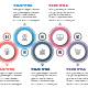 Modern Circle Infographics - GraphicRiver Item for Sale