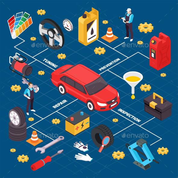 Car Service Isometric Flowchart - Industries Business