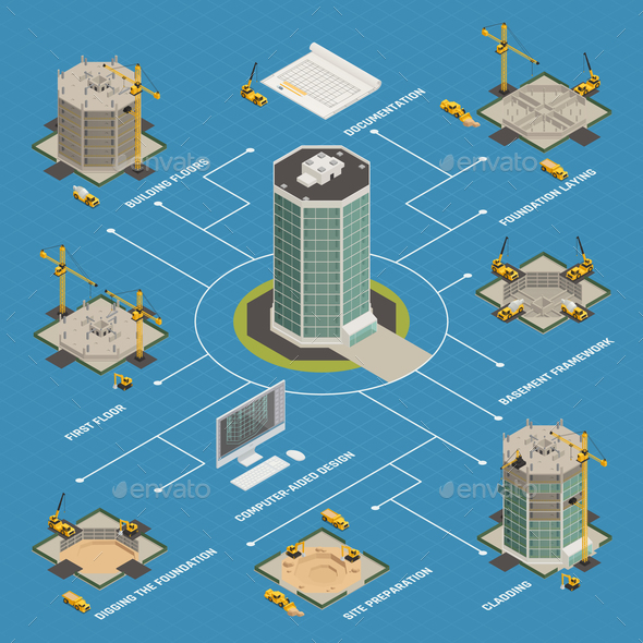Skyscraper Construction Isometric Flowchart - Buildings Objects