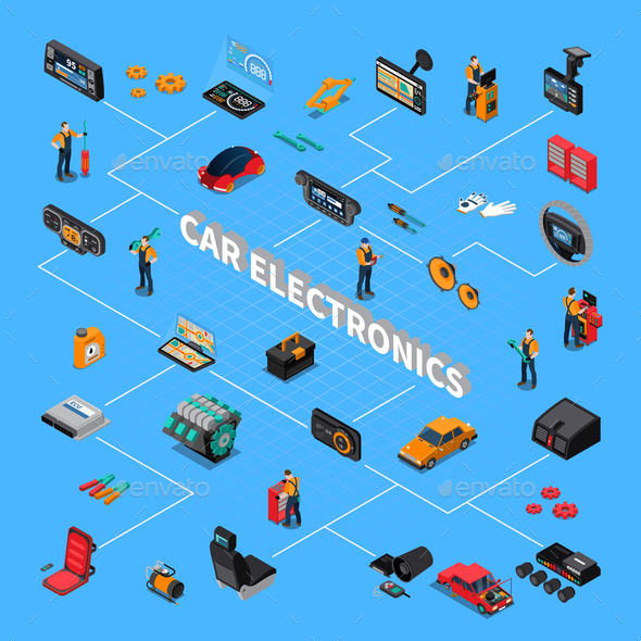 Car Electronics Isometric Flowchart - Man-made Objects Objects