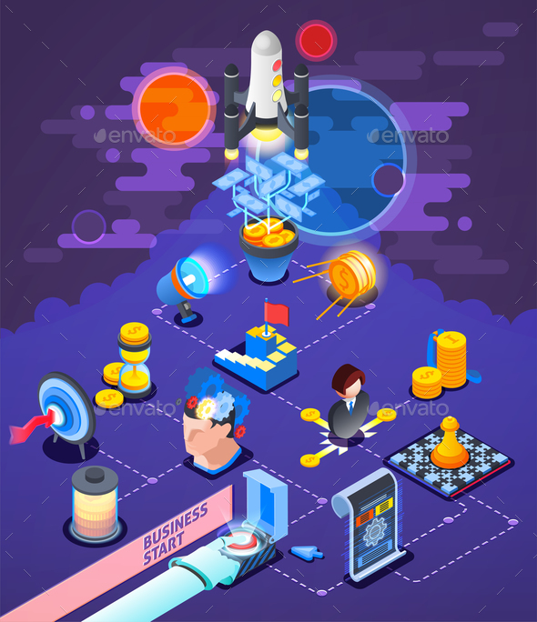 Startup Entrepreneurship  Isometric Composition Poster - Concepts Business