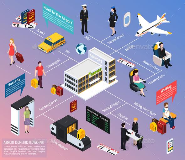Airplane Passengers and Crew Isometric Flowchart - Travel Conceptual