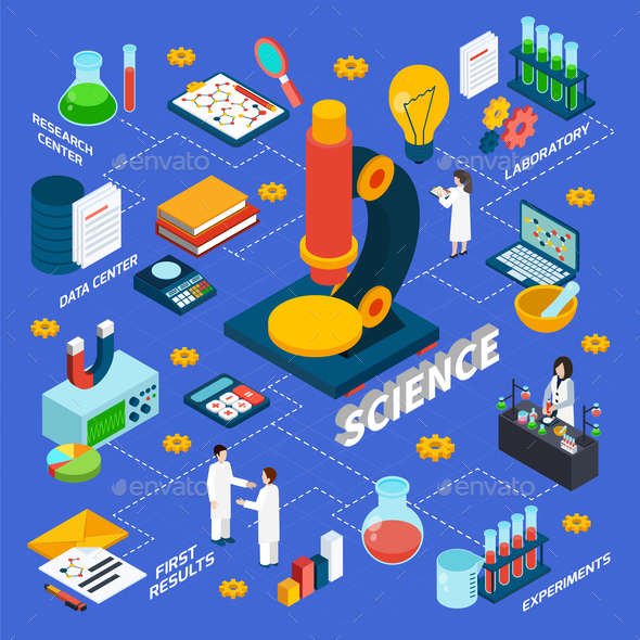 Science and Research Isometric Flowchart - Miscellaneous Vectors