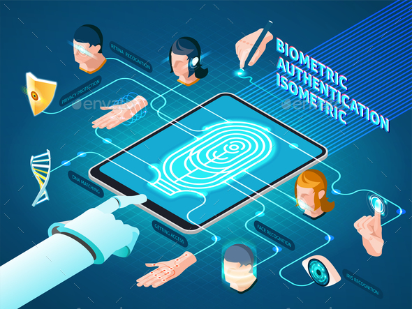 Biometric Authentication Methods Isometric Composition - Backgrounds Decorative