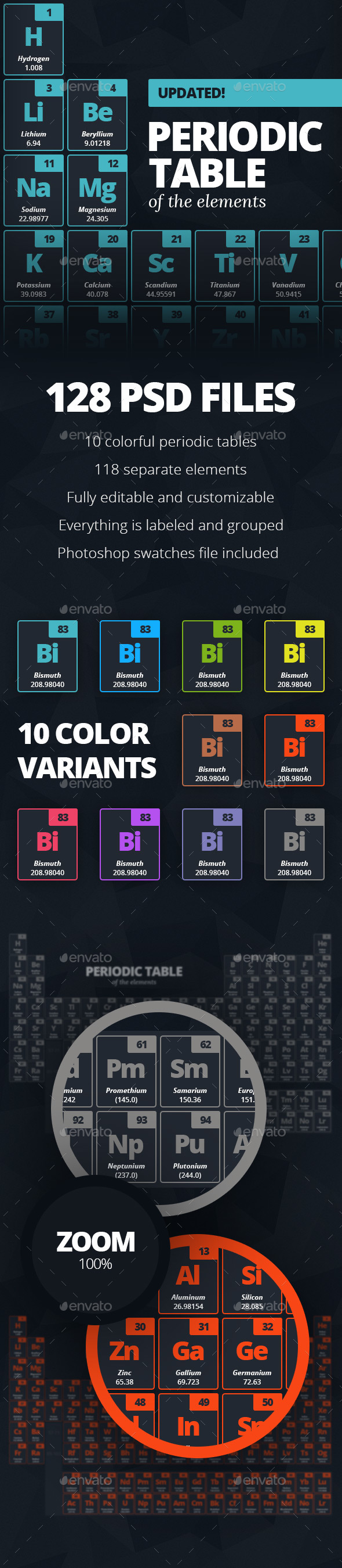 Periodic Table of the Elements - Education Backgrounds