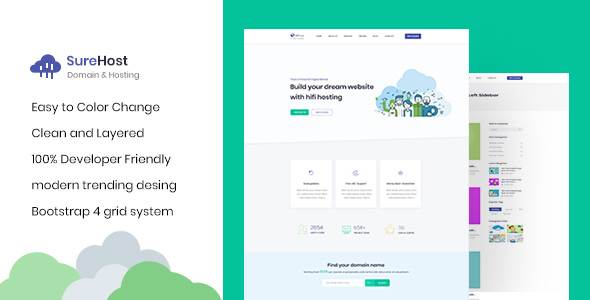SureHost- Hosting Business PSD Template - Hosting Technology