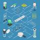 Nanotechnology Applications Isometric Flowchart Poster