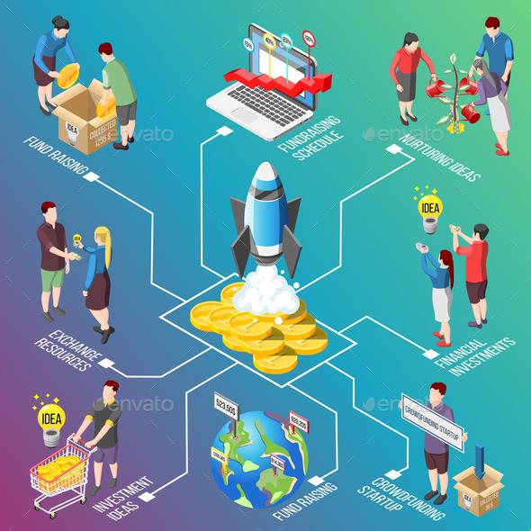 Crowdfunding Isometric Flowchart - People Characters