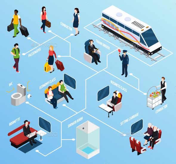 Train Interior Passengers Isometric Flowchart - Travel Conceptual