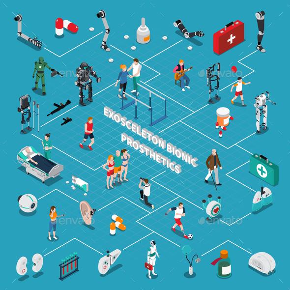 Exoskeleton Isometric Flowchart - Health/Medicine Conceptual
