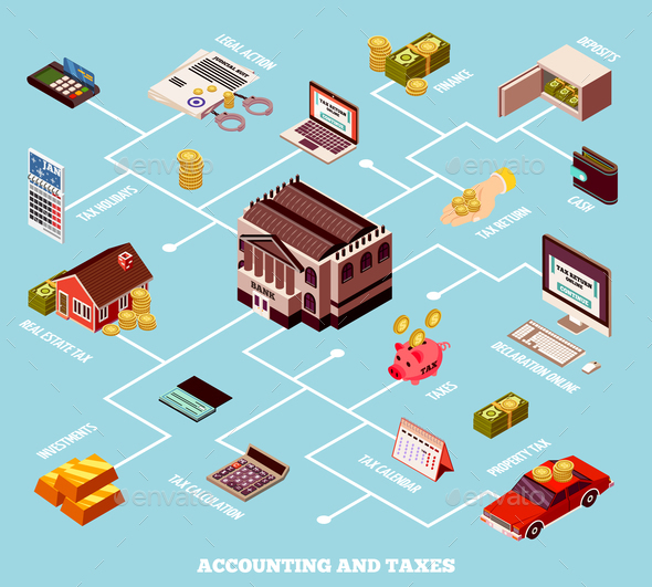 Accounting And Taxes Isometric Flowchart - Business Conceptual