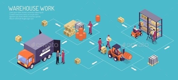 Warehouse Work Isometric Flowchart - Business Conceptual
