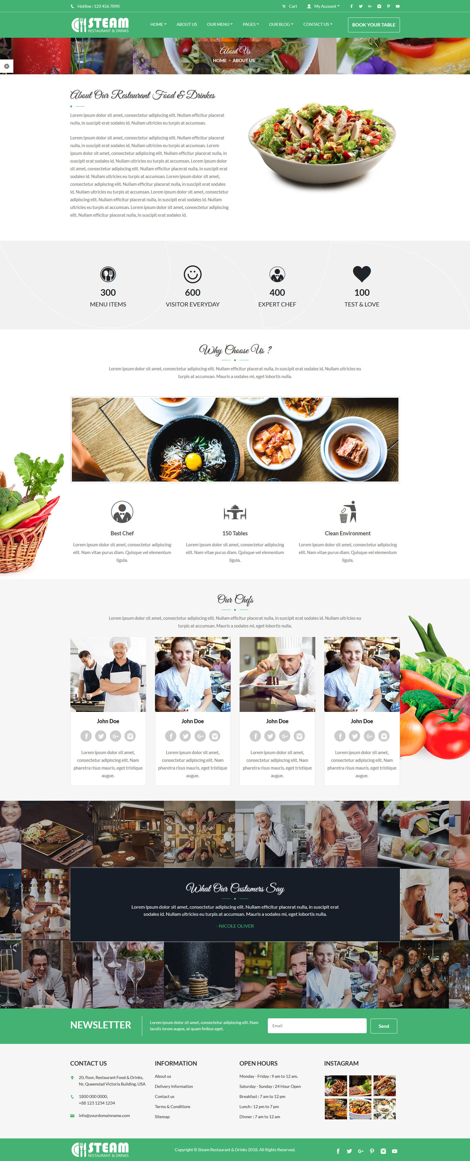 STEAM - Restaurant, Food & Drinks HTML 5 Website Template by ...