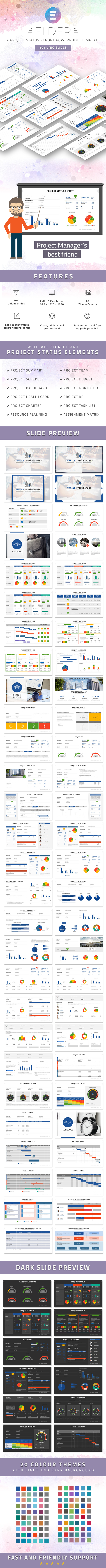 Elder – A Project Status Report PowerPoint Template - PowerPoint Templates Presentation Templates