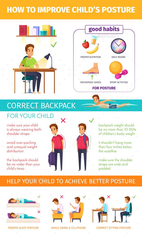 Proper Posture Children Infographics - Health/Medicine Conceptual