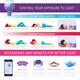 Right Angle Sleeping Infographics