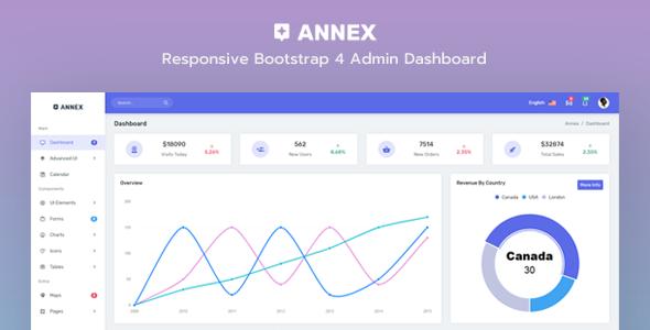Annex - Responsive Bootstrap 4 Admin + Crypto Dashboard - Admin Templates Site Templates