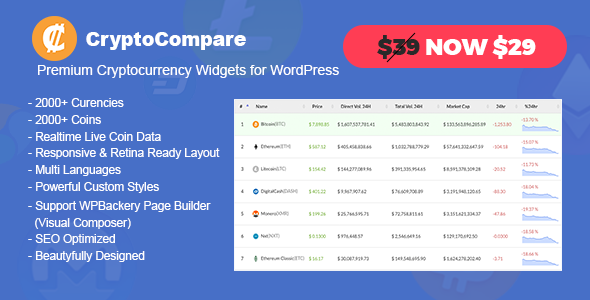 CryptoCompare - Premium Cryptocurrency Widgets for WordPress - CodeCanyon Item for Sale