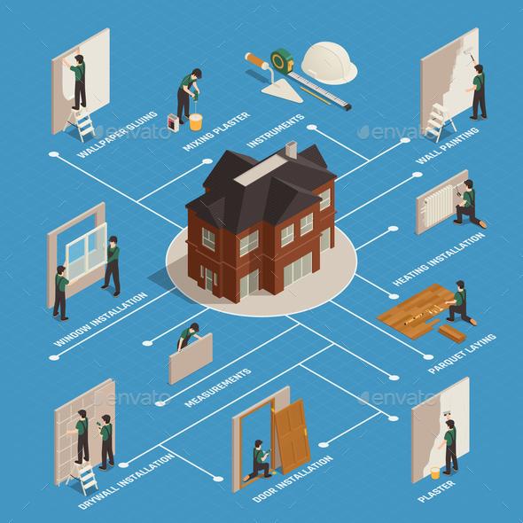 Home Renovation Isometric Flowchart - Backgrounds Decorative