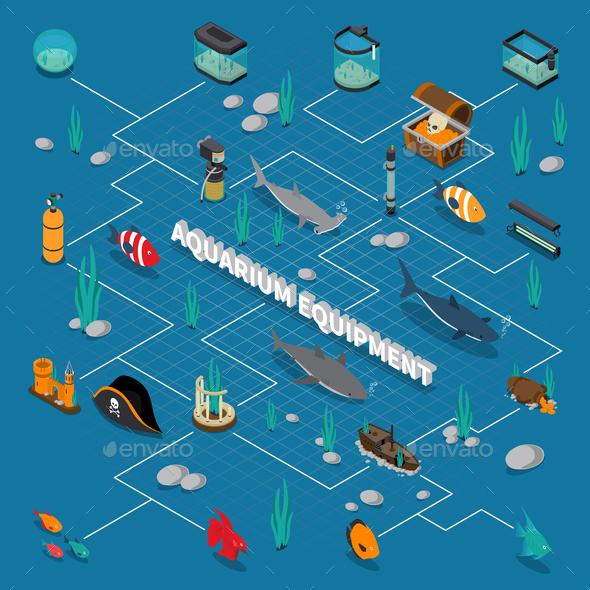 Aquarium Isometric Flowchart - Food Objects