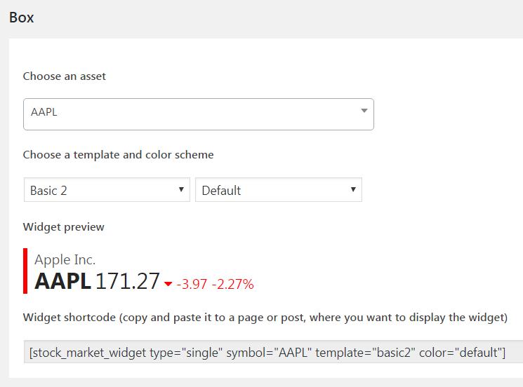 Forex chart widget wordpress