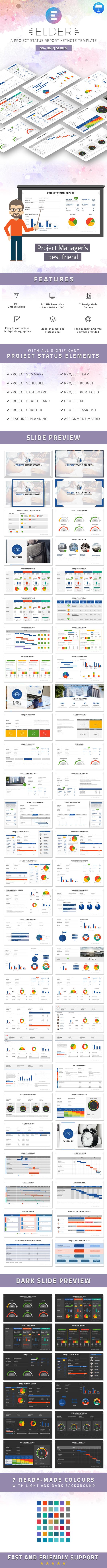 Elder – A Project Status Report Keynote Template - Keynote Templates Presentation Templates