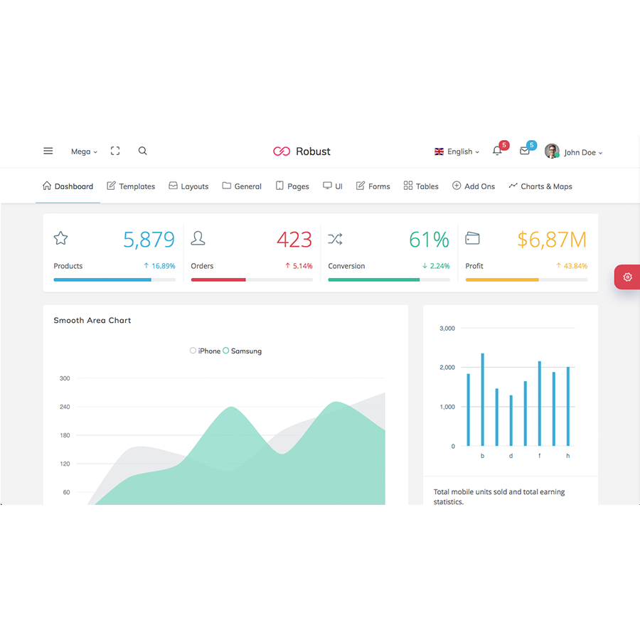 Robust Responsive Bootstrap  Admin Template Build System