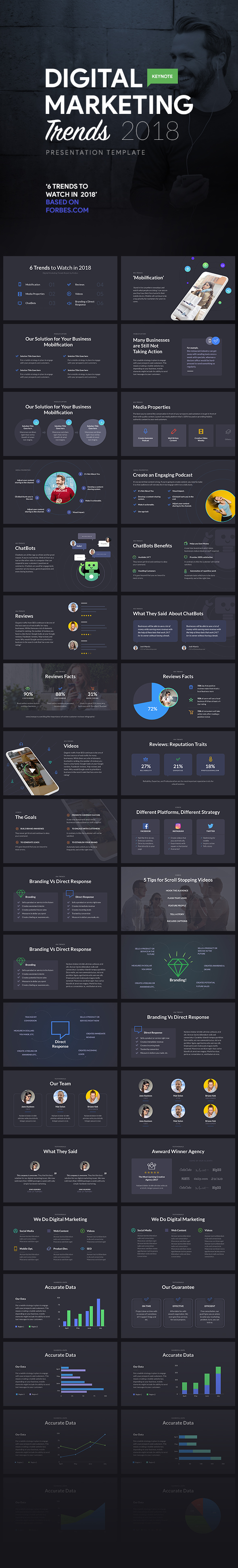 Digital Marketing Trends 2018 - Keynote Presentation Template - Keynote Templates Presentation Templates
