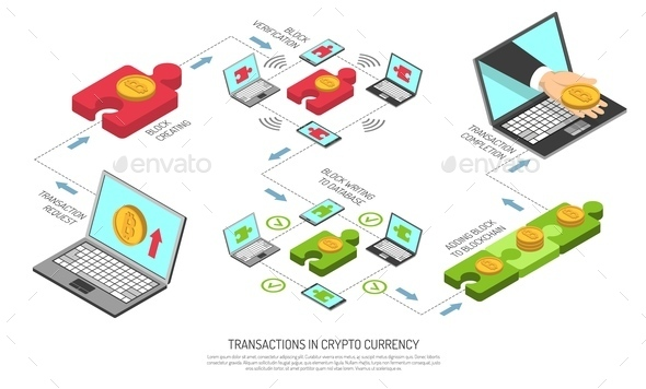 Cryptocurrency Transactions Technology Isometric Flowchart - Business Conceptual