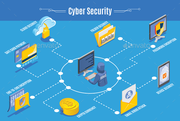 Cyber Security Infographics - Concepts Business