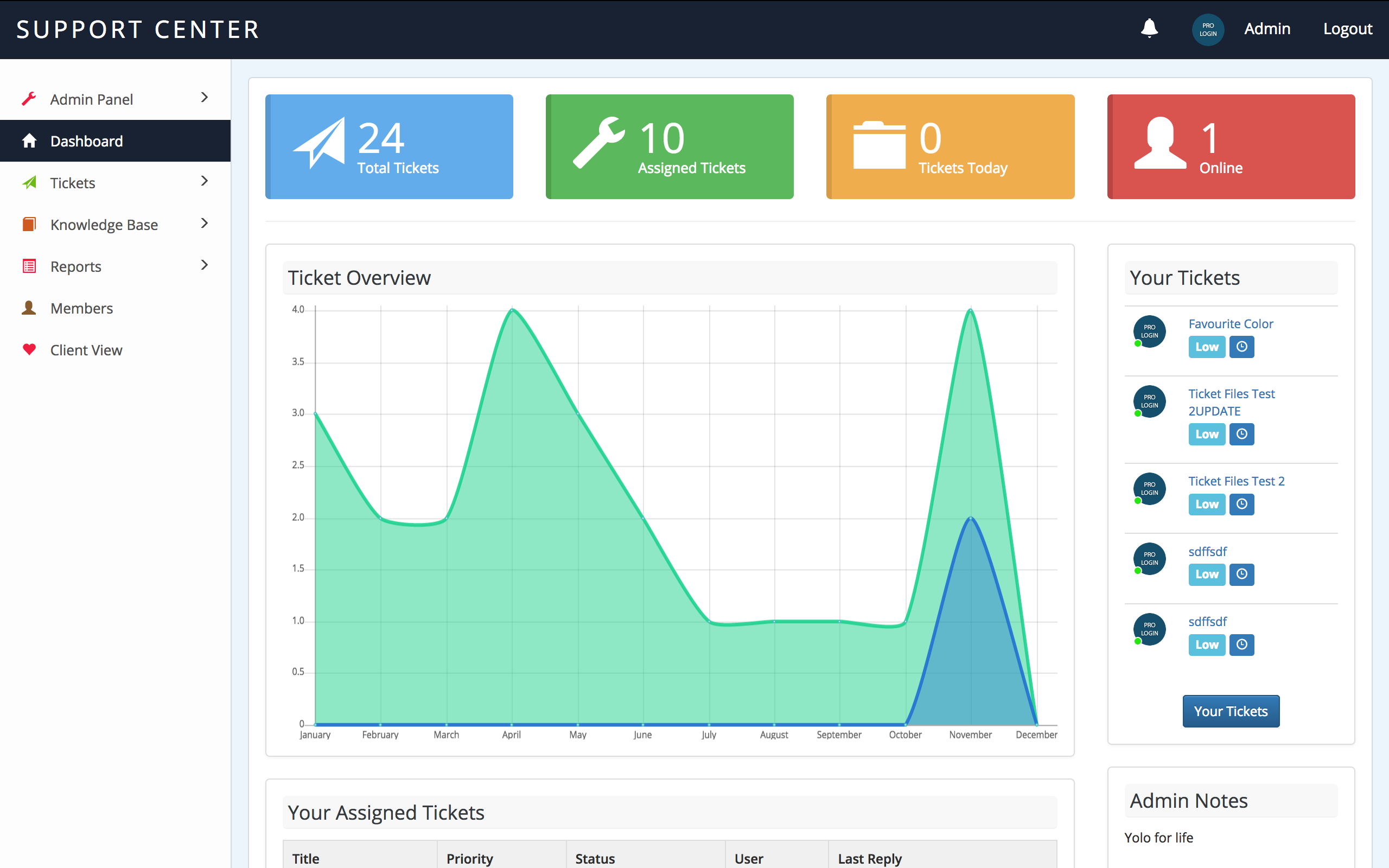 Support Centre Advanced Php Ticket System By Patchesoft