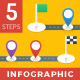 Milestone Infographics - 5 Steps - GraphicRiver Item for Sale