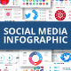 Social media infographics - GraphicRiver Item for Sale