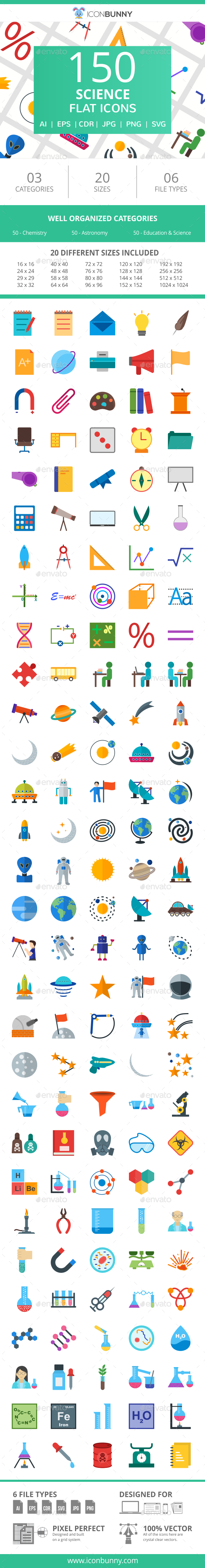 150 Science Flat Icons - Icons