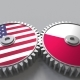 Flags of the USA and Poland on Meshing Gears