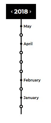 jEventTimeline - Multi Style Event Timeline Calendar