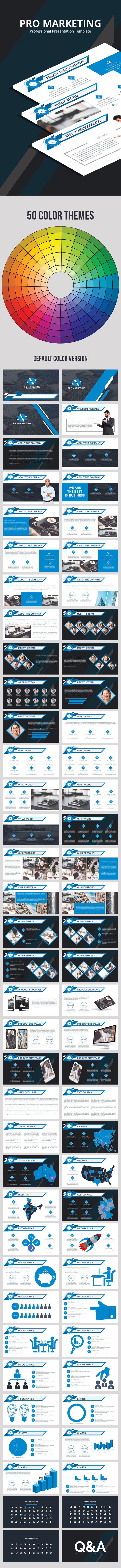 Pro Marketing Presentation Template - Business PowerPoint Templates