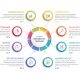Circle Infographics with Eight Elements