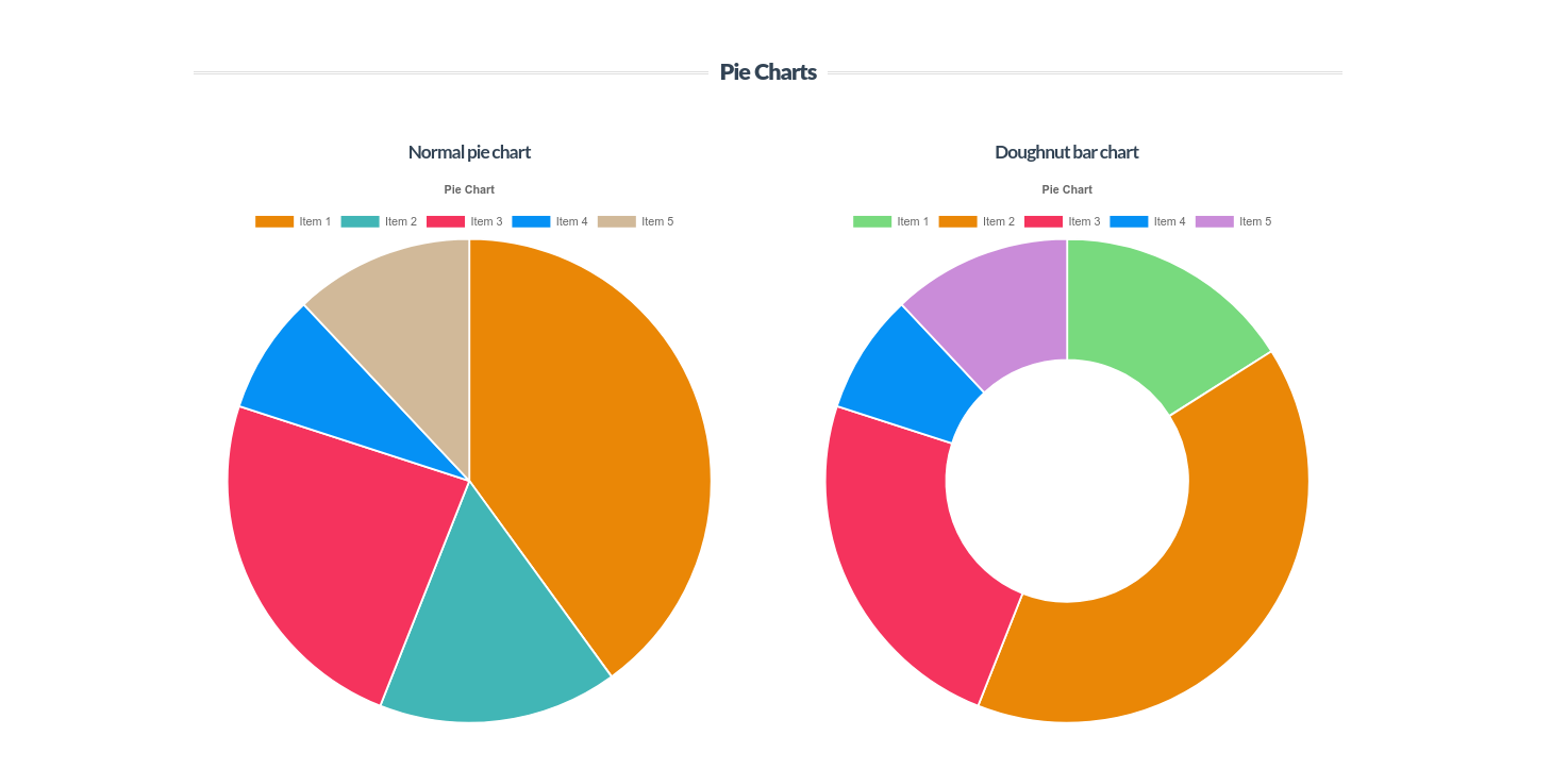 Charts element for cornerstone by thecodingmaster codecanyon screenshotspie charts screenshotg nvjuhfo Image collections