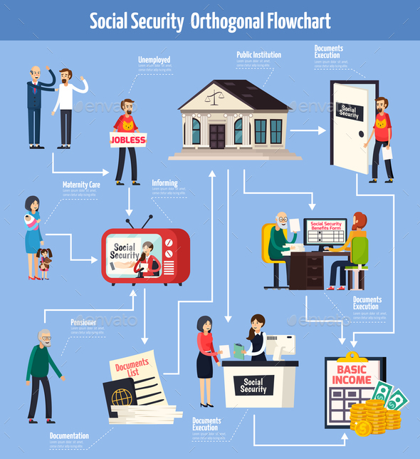 Social Security Orthogonal Flowchart - People Characters