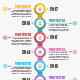 Vertical Timeline Infographics - GraphicRiver Item for Sale