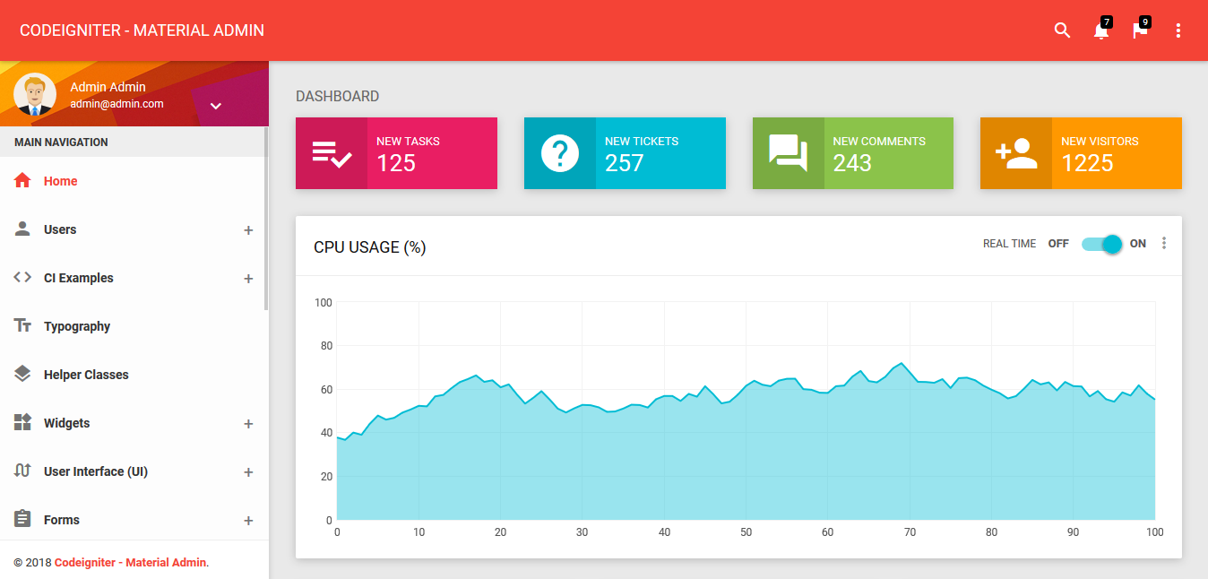 Codeigniter Material Admin + User Management by codeglamour | CodeCanyon