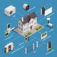Home Security Appliances Flowchart - GraphicRiver Item for Sale